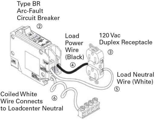 breaker wiring diagram how to install a arc fault circuit breaker rh aktivagroup co electrical wiring arc fault breaker problems electrical wiring arc fault breaker